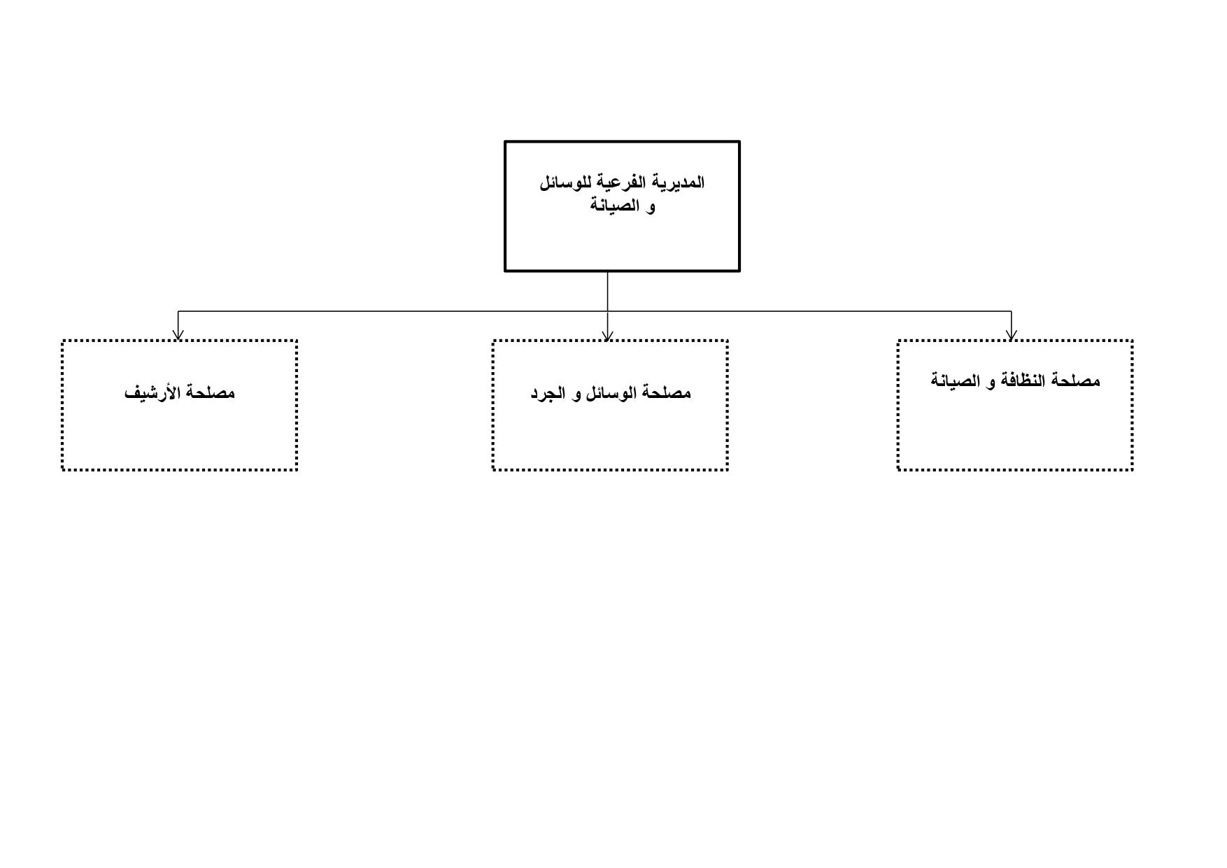 الهيكلة_page-0001